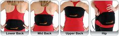 The Back/Hip Inferno Wrap is an effective treatment device for sciatica. It targets the L4/L5 region of the lower along with the hip and piriformis muscle.
