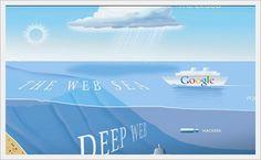 Cinco razones para no entrar en la Deep Web | Chip Campeador