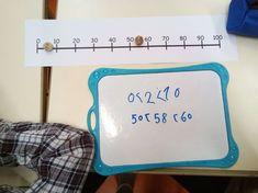 Pour encadrer un nombre entier entre deux dizaines consécutives, c'est à dire trouver la dizaine (un nombre qui se termine par un zéro) qui est juste avant et celle qui est juste après, j'ai...