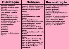 tabela cronograma5