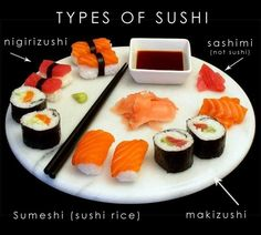 "Types of Sushi - It is a common misconception that sushi means ""raw fish."" The word refers to the vinegared rice used in sushi. Types include, nigrizushi (hand formed), makzushi (rolled), and temazushi (hand roll)."
