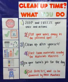 How to Curb Questions and Empower Students with Anchor Charts