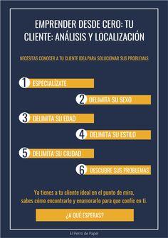 Emprende desde 0: Tu cliente ideal, análisis y localización