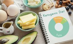 With the keto diet taking over the fitness world, health conscious people are constantly on a lookout for easy, innovative yet healthy keto recipes to prepare at home. Heres an easy keto-friendly omelette recipe to prepare at home. Chips Ahoy, High Fat Diet, Low Carb Diet, Keto Meal Plan, Diet Meal Plans, Ketogenic Diet, Ketogenic Recipes, Snacking, Omega 3