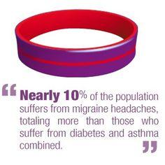 Free Chronic Migraine Awareness Wristband - http://getfreesampleswithoutsurveys.com/free-chronic-migraine-awareness-wristband