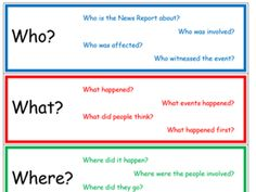 A set of cards that explain the 5 W's. Useful for writing a Newspaper Report. Resource included in News Report Writing - Planning, Lessons and Resources - . Ks2 English, Primary English, Newspaper Report, Report Writing, English Lessons, Grammar, Read More, Teaching Resources, Author
