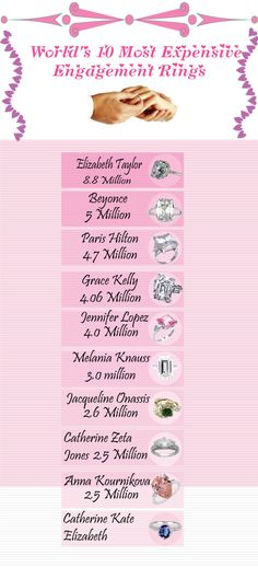 #madtungsten shares - World's 10 most #Expensive #Engagement #Rings