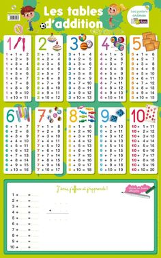 Precious Tips for Outdoor Gardens - Modern Sam Mcbratney, Table Addition, Math Tables, Math Charts, French Worksheets, Kindergarten Math Worksheets, Phonics Worksheets, Google Image Search, 2nd Grade Math