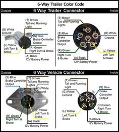 Wire diagram trailer on cr4 thread wiring harness conversion u s to 7 way trailer diagram how to check horse trailer wiring swarovskicordoba Image collections