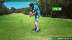Increase golf swing speed and ball striking accuracy. Golf power, swing speed, and accuracy carry over to tournament play, via muscle memory. Major Muscles, Big Muscles, Golf Swing Speed, Swing Trainer, Golf Exercises, Workouts, Muscle Memory, Perfect Golf, Womens Golf Shoes