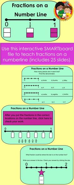 Use this 25 slide interactive SMARTboard file to teach about Fractions on a Number Line.$