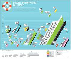 KarmaKonsum - A New Spirit in Business - LOHAS und LOVOS Portal » Coole Infografiken vom GOOD Magazine