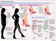 Caminar en tacones