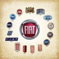 Fiat Logo since 1899