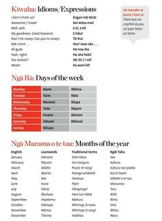 Expressions, days of week and months of year