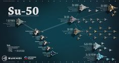 On this infographicyou can see potential evolution for Russian PAK-FA T-50 stealth multi-role fighter fifth generation, which will receive code Su-50, when production line starts serial production. Plan for serial production wason January 2016, and will fly under flags of Russia, South Korea, India and Iran. There are already 5 prototypes. Sukhoi wants to start…