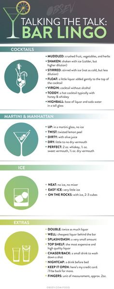 A handy infograph to help you talk the drinking talk