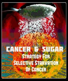 SUGAR IS THE VITAMIN FOR CANCER. SO, ask yourself 'Am I feeding Cancer or killing it?'
