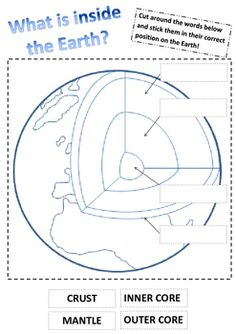 Lots of different printables! Great site | Earth for kids ...