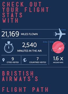 Fun @British Airways fight path infographic generator! Life Flight, Lolo, Scrapbook Organization, British Airways, Airports, Summer Travel, Vacation Trips, Gd, Good To Know
