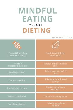 How to tell the difference between mindful eating and diet, healthy eating, diet culture, intuitive eating, clean eating and mindfulness Gym Nutrition, Nutrition Education, Holistic Nutrition, Nutrition Activities, Nutrition Quotes, Potato Nutrition, Broccoli Nutrition, Quest Nutrition, Health Tips