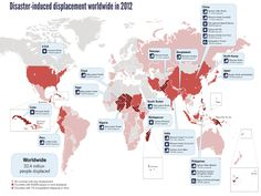 MDG : Disaster-induced displacement worldwide in 2012