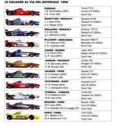 monoposto formula 1 1996 Technical Illustration, Racing Events, Formula 1 Car, F1 Season, Car Drawings, F1 Racing, Indy Cars, Ford Gt, F 1