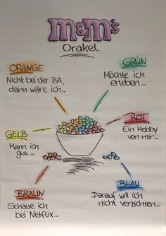 m & m's oracle - Flipcharts AKG - Bildung Motivational Memes, Sketch Notes, Class Management, Creative Teaching, Bullet Journal, Design Thinking, Social Work, Teamwork, Coaching