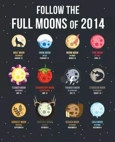 Full moons of 2014. To help mentally prepare those of us that work in Hospitals.