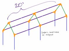 Pvc carport plans The cost of building a carport out of PVC pipe is less than half the cost of a traditional wooden or PVC Plans Free Plans For A PVC Pipe Cover Mini Garage Free plans and pictures of PVC pipe projects Greenhouses electric or pedal car pvc go kart bunk bed fishing rod holder swing pvc chair table PVC pipe Apr 25 2012 Carport Construction How to guide PVC Warehouse http www pvc warehouse co uk Your one stop source for FREE plans Make a GREENHOUSE Pastured Poultry Pen Cold ...