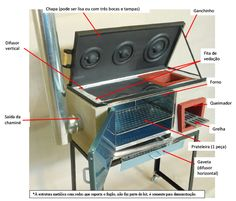 Rocket stoves going mainstream in central america rocket stoves forum at permies Kitchen Refrigerator, Kitchen Stove, Kitchen Wood, Cooking Stove, Fire Cooking, Pizza Oven Outdoor, Outdoor Cooking, Kitchen Island Ikea Hack, Barbecue