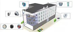 Hastane havalandırma sistemleri - Havalandırma sistemleri proje ve uygulamaları için doğru yerdesiniz! Electronics, Phone, Telephone, Mobile Phones, Consumer Electronics