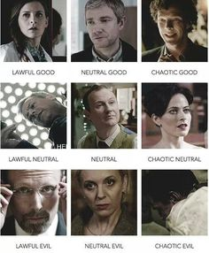 This is a pretty accurate alignment chart (Series 3)
