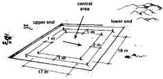 Construção de tanques em piscicultura - Métodos e técnicas para se construir um...