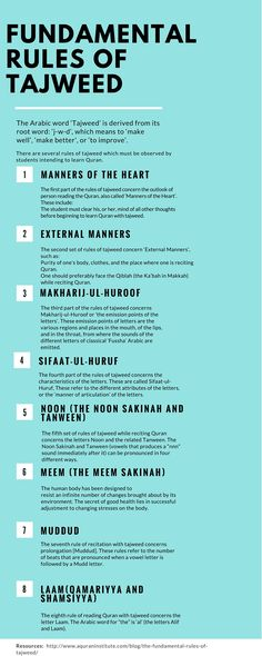 Simple Tajweed Rules Infographic