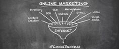 Learn how to make Online Marketing work for your business! #LocalSuccess #SmallBizMarketing #OnlineMarketing