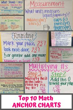 Here are my best math anchor charts for an elementary school classroom. Covering third to fifth grade math and concepts such as rounding, multi-digit multiplication, and fractions. Multiplication Anchor Charts, Multi Digit Multiplication, Math Charts, Math Anchor Charts, Rounding Anchor Chart, Math Classroom Decorations, Classroom Ideas, Fifth Grade Math, Ninth Grade