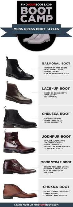 Men's dress boots are sleek, versatile and the perfect addition to any guy's wardrobe. In this Boot Camp guide we introduce the six most common types of dress boots for men. | Learn more at findyourboots.com