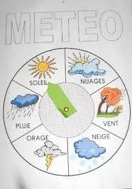 """Résultat de recherche d'images pour """"roue météo pour classe maternelle"""""""