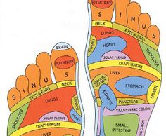 While most people think that reflexology is just another word for foot massage, it is in fact much more than that...but what exactly is it and what does it do?