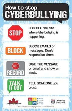 This is a great visual step-by-step guide teaching kids strategies to respond to cyber-bullying. Cyber Bullying Poster, Stop Cyber Bullying, Anti Bullying, Bullying Lessons, Bullying Activities, Stem Activities, Social Media Etiquette, School Social Work, Coping Skills