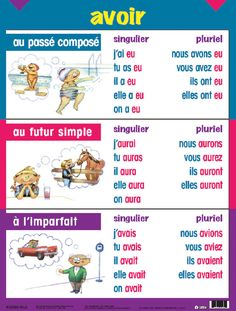 Learn French Videos Food Way To Learn French Articles Grammar For Kids, Teaching English Grammar, French Grammar, Teaching French, Grammar Games, French Language Lessons, French Language Learning, French Lessons, Foreign Language