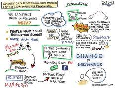 entrepreneur infographic - Google Search