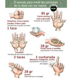 El secreto para medir las porciones de tu dieta con tus manos. A menudo, calcular las cantidades necesarias de cada alimento en nuestra dieta se hace