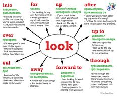 Look + preposition, phrasal verbs фразальные глаголы в английском языке