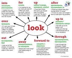 #Look + #preposition, #phrasal #verbs, Your Skype School material, #фразальные #глаголы, #английский язык