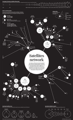 The 1,234 Satellites Orbiting Earth [Infographic] | The Roosevelts