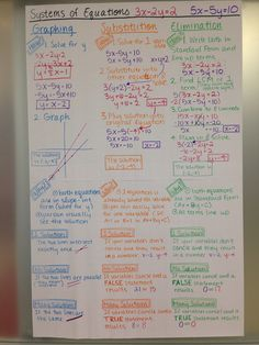 Systems of Equations Poster