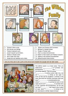 THE WILKINS FAMILY #worksheet #ppt #exercises #ejercicios #practicaringlés #aprenderingles #parentsenglishclub #experienciaspositivas