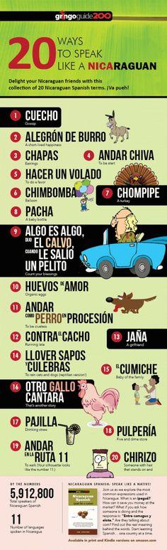 20 ways to speak Nicaraguan Spanish